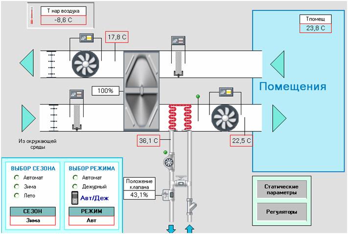Шкаф управления (автоматизации) приточно-вытяжной установки