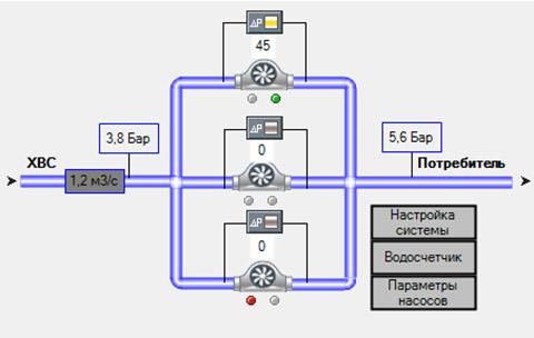 Шкаф автоматизации и управления станции подкачки ША-СП, ШУ-СП